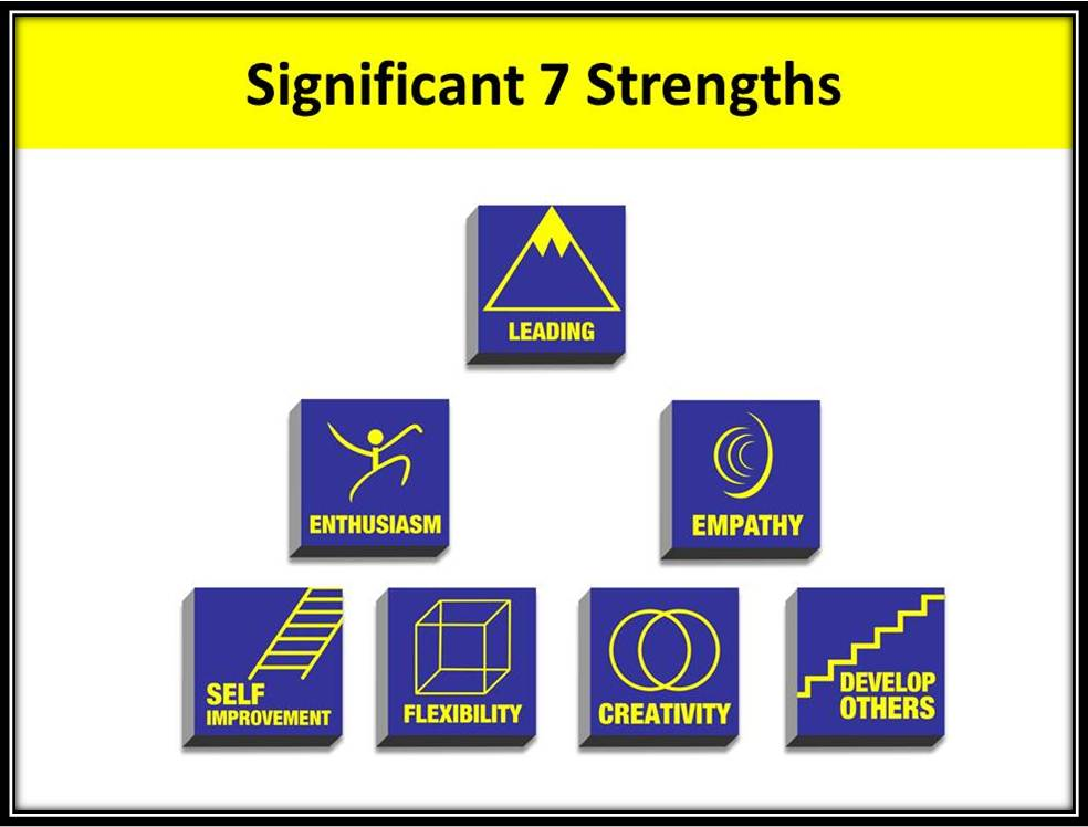 7 Significant Strengths Applied to Employee Engagement — David ...